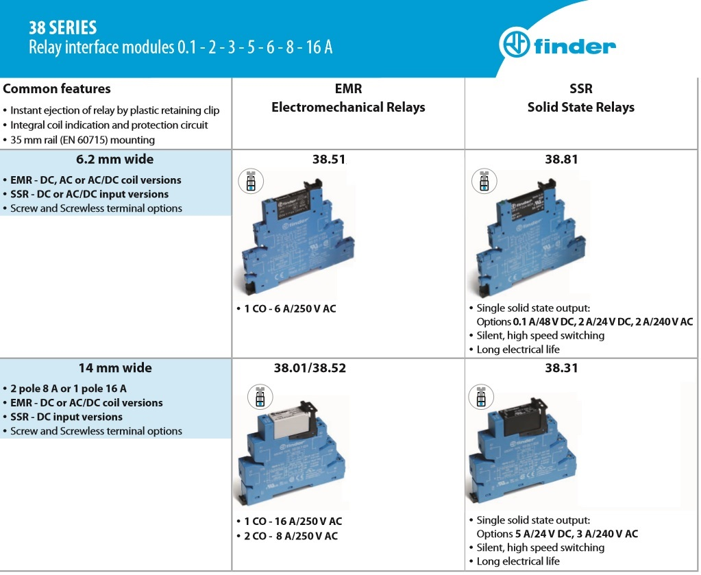 Finder Series 38 - Relay Interface Modules 0.1-2-3-5-6-8-16 A